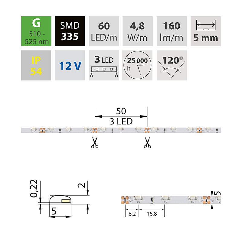 LED pásek SMD335 zelená x5mm IP54, McLED 60 LED/metr, 4,8 W/metr, DC 12 V, IP54